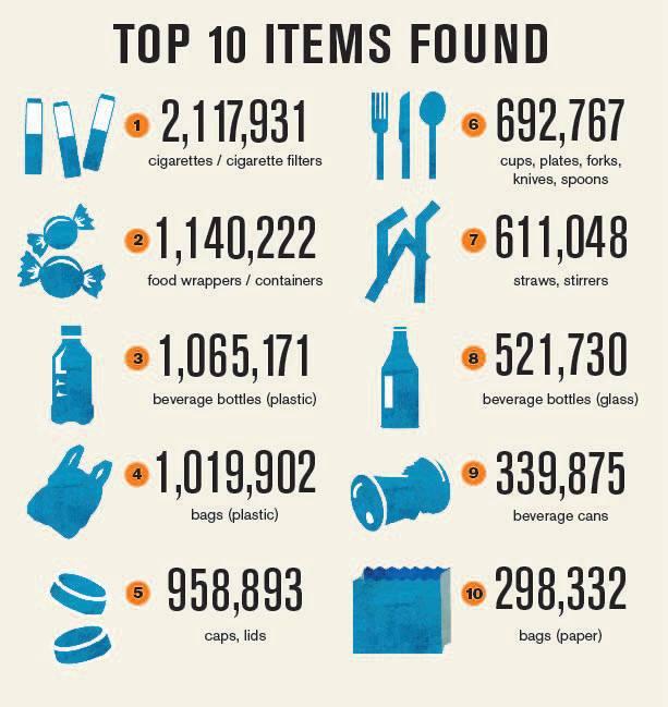 Ocean_Conservancy_Ocean_Trash